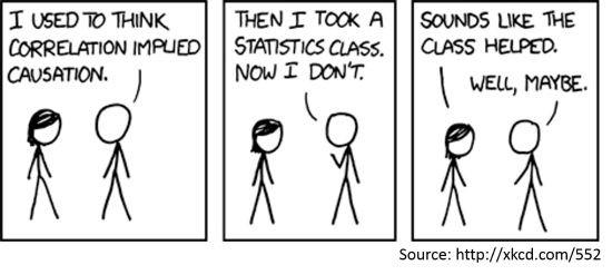 xkcd cartoon correlation causation